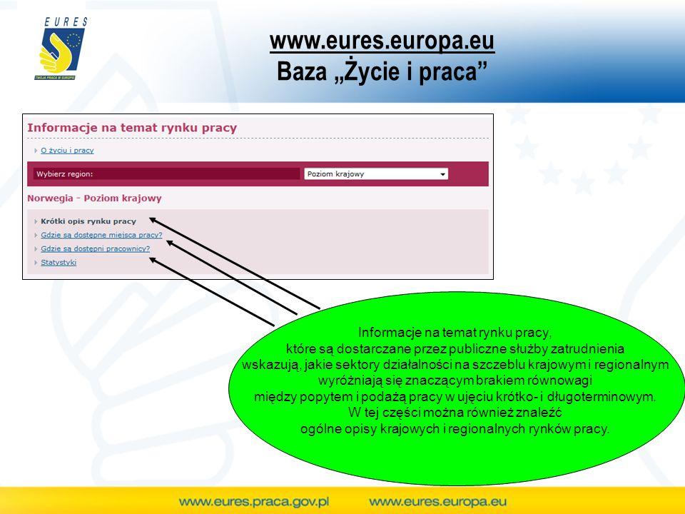 www.eures.europa.eu Baza Życie i praca Informacje na temat rynku pracy, które są dostarczane przez publiczne służby zatrudnienia wskazują, jakie sekto
