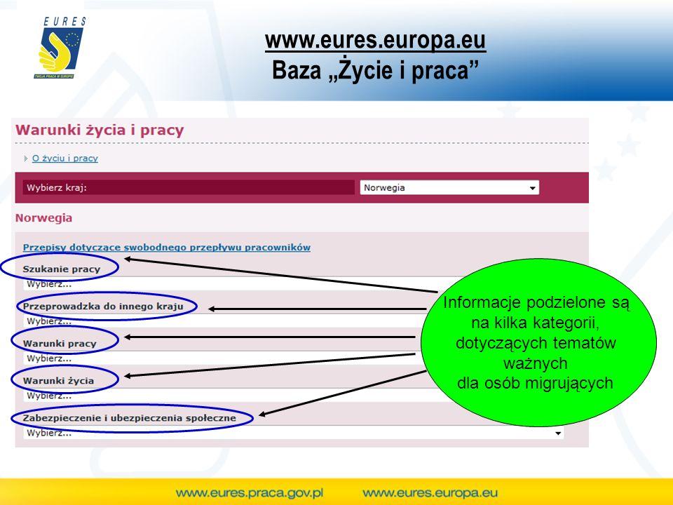 www.eures.europa.eu Baza Życie i praca Informacje podzielone są na kilka kategorii, dotyczących tematów ważnych dla osób migrujących