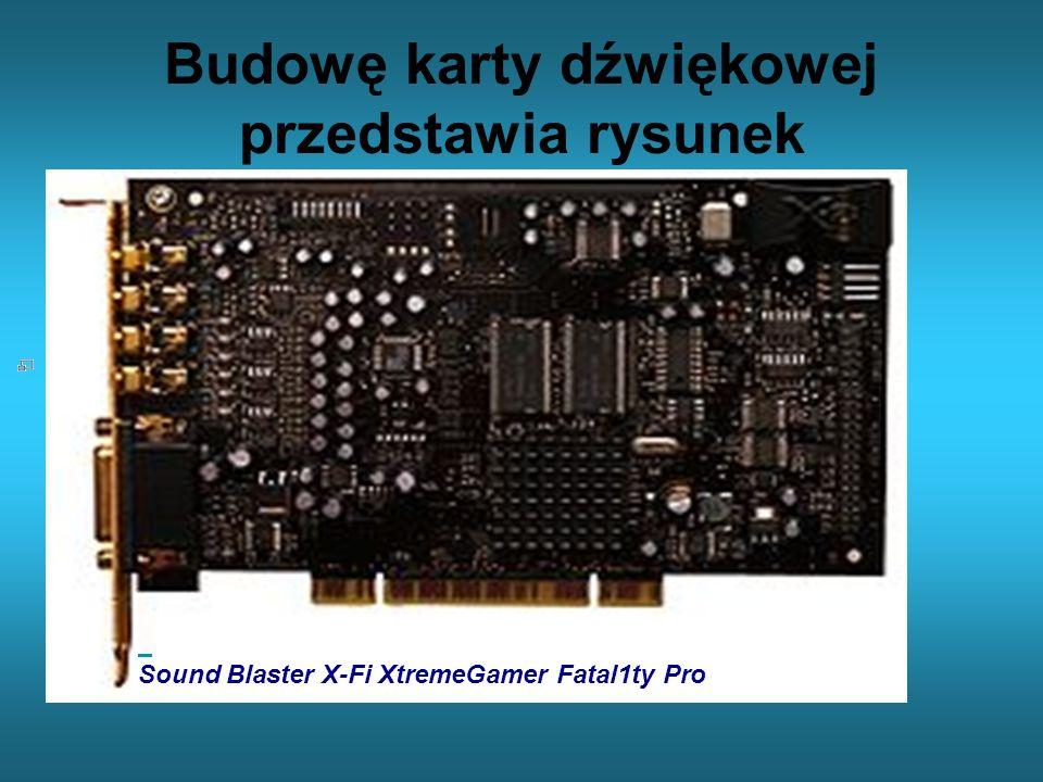 Budowę karty dźwiękowej przedstawia rysunek Sound Blaster X-Fi XtremeGamer Fatal1ty Pro