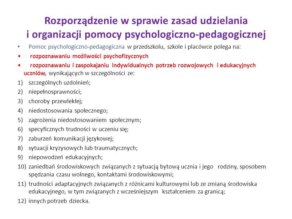 Rozporządzenie w sprawie zasad udzielania i organizacji pomocy psychologiczno-pedagogicznej Pomoc psychologiczno-pedagogiczna w przedszkolu, szkole i