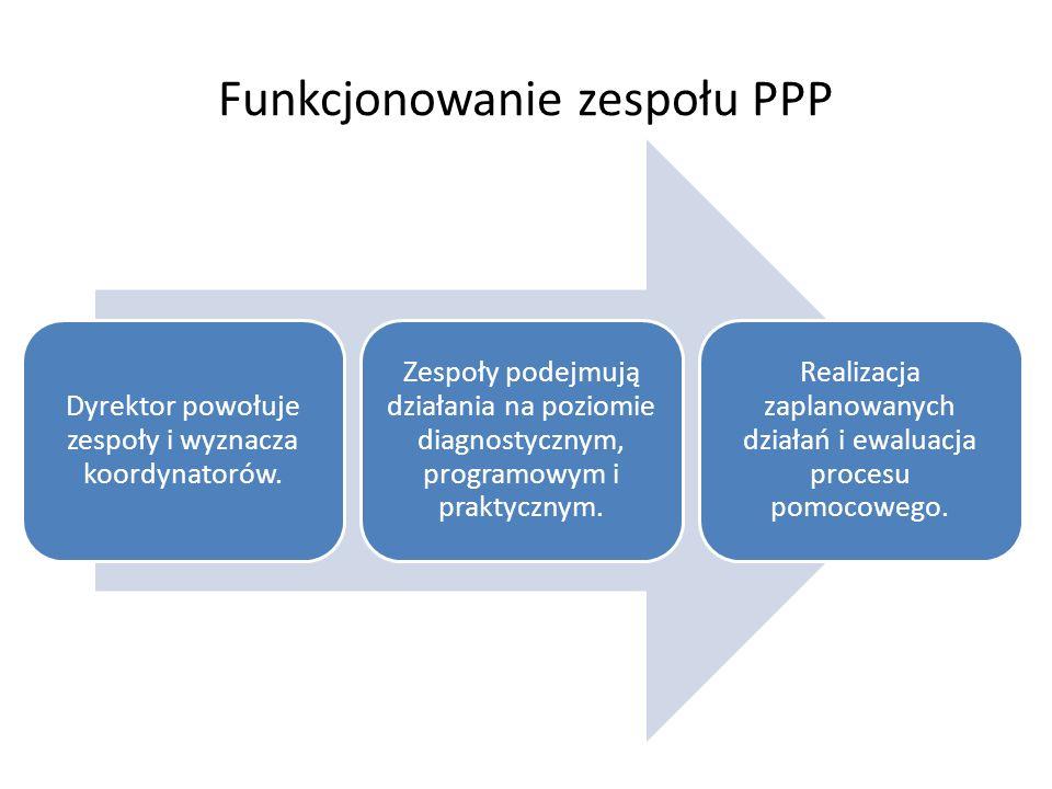 Funkcjonowanie zespołu PPP Dyrektor powołuje zespoły i wyznacza koordynatorów. Zespoły podejmują działania na poziomie diagnostycznym, programowym i p
