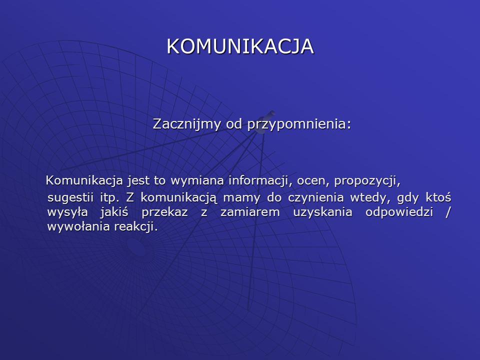 KOMUNIKACJA Zacznijmy od przypomnienia: Komunikacja jest to wymiana informacji, ocen, propozycji, Komunikacja jest to wymiana informacji, ocen, propoz