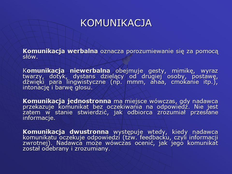 KOMUNIKACJA Komunikacja werbalna oznacza porozumiewanie się za pomocą słów. Komunikacja niewerbalna obejmuje gesty, mimikę, wyraz twarzy, dotyk, dysta