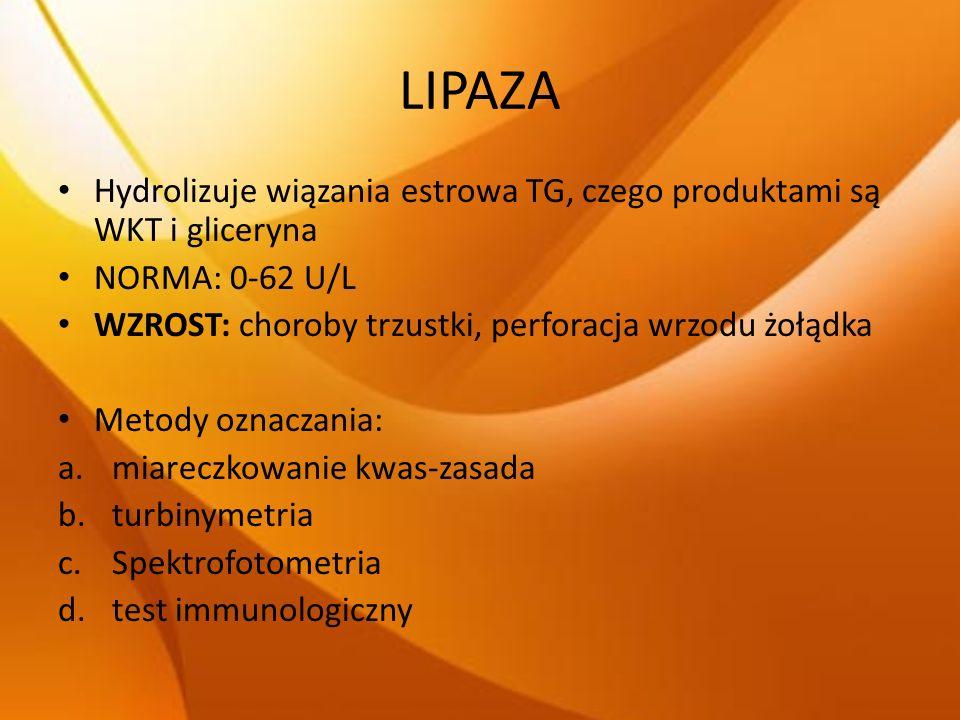 LIPAZA Hydrolizuje wiązania estrowa TG, czego produktami są WKT i gliceryna NORMA: 0-62 U/L WZROST: choroby trzustki, perforacja wrzodu żołądka Metody