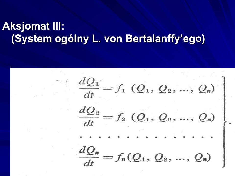 Aksjomat III: (System ogólny L. von Bertalanffyego)