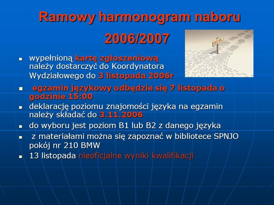 Ramowy harmonogram naboru 2006/2007 Ramowy harmonogram naboru 2006/2007 wypełnioną kartę zgłoszeniową należy dostarczyć do Koordynatora Wydziałowego d