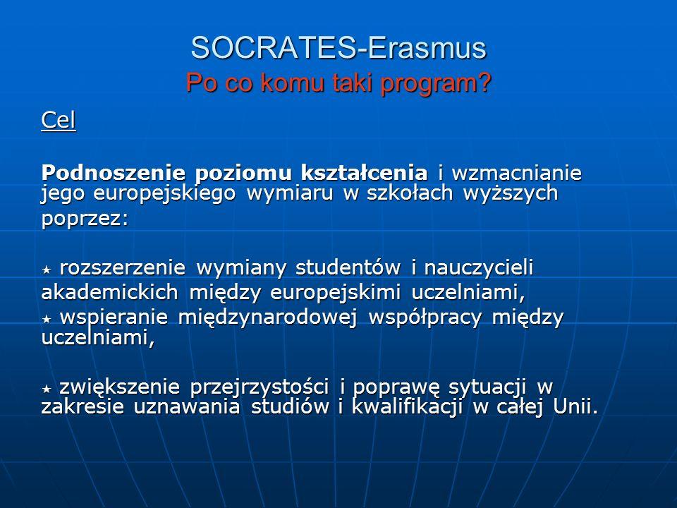 SOCRATES-Erasmus Po co komu taki program? Cel Podnoszenie poziomu kształcenia i wzmacnianie jego europejskiego wymiaru w szkołach wyższych poprzez: ro