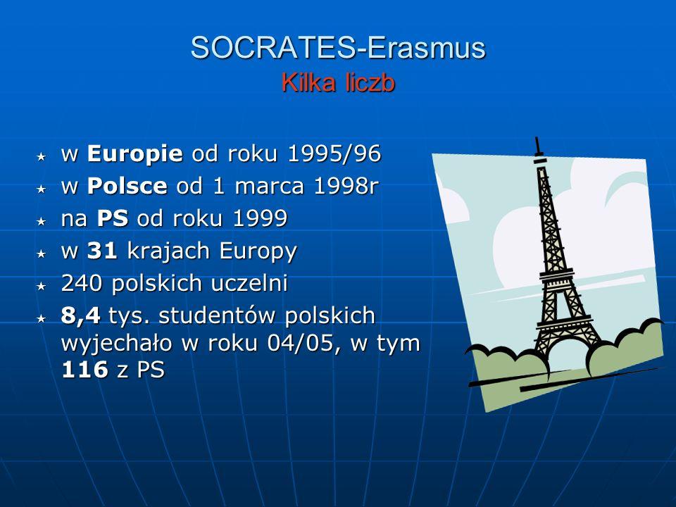 SOCRATES-Erasmus Kilka liczb w Europie od roku 1995/96 w Europie od roku 1995/96 w Polsce od 1 marca 1998r w Polsce od 1 marca 1998r na PS od roku 199