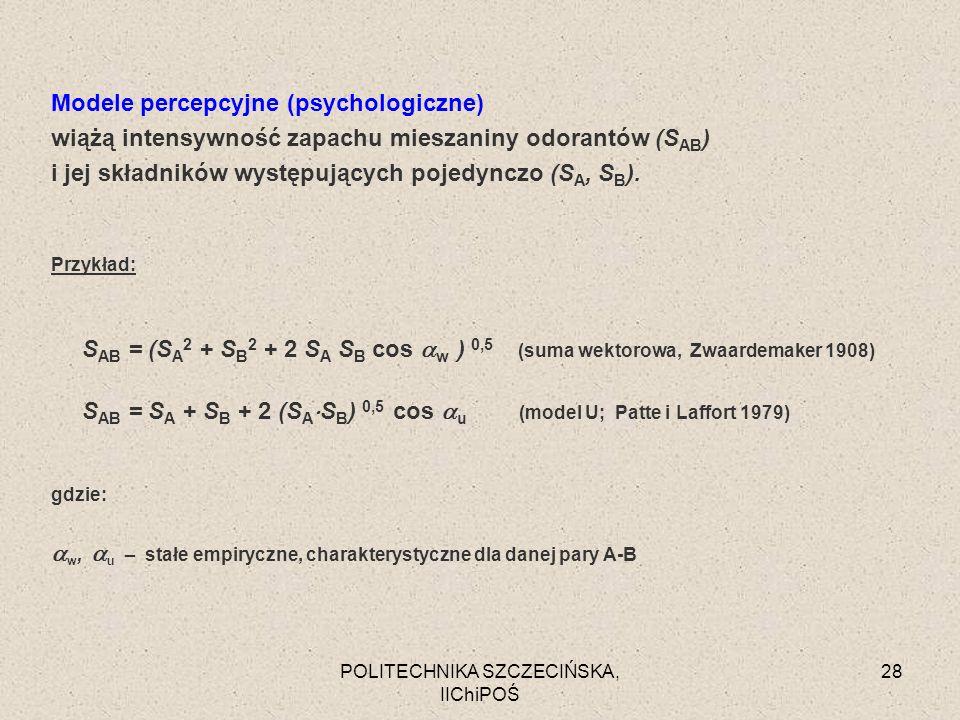 POLITECHNIKA SZCZECIŃSKA, IIChiPOŚ 28 Modele percepcyjne (psychologiczne) wiążą intensywność zapachu mieszaniny odorantów (S AB ) i jej składników wys