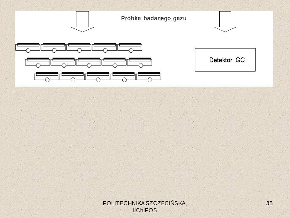 POLITECHNIKA SZCZECIŃSKA, IIChiPOŚ 35 Próbka badanego gazu