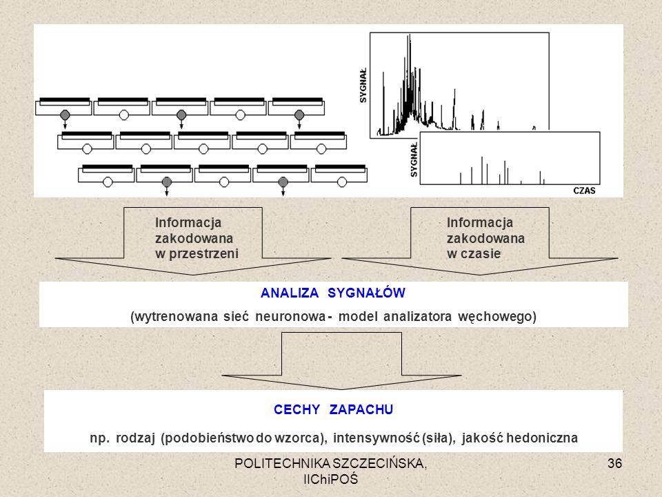 POLITECHNIKA SZCZECIŃSKA, IIChiPOŚ 36 CECHY ZAPACHU np. rodzaj (podobieństwo do wzorca), intensywność (siła), jakość hedoniczna Informacja zakodowana