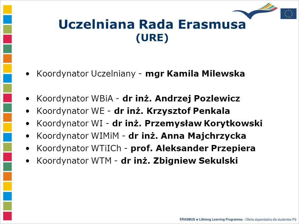 Uczelniana Rada Erasmusa (URE) Koordynator Uczelniany - mgr Kamila Milewska Koordynator WBiA - dr inż.