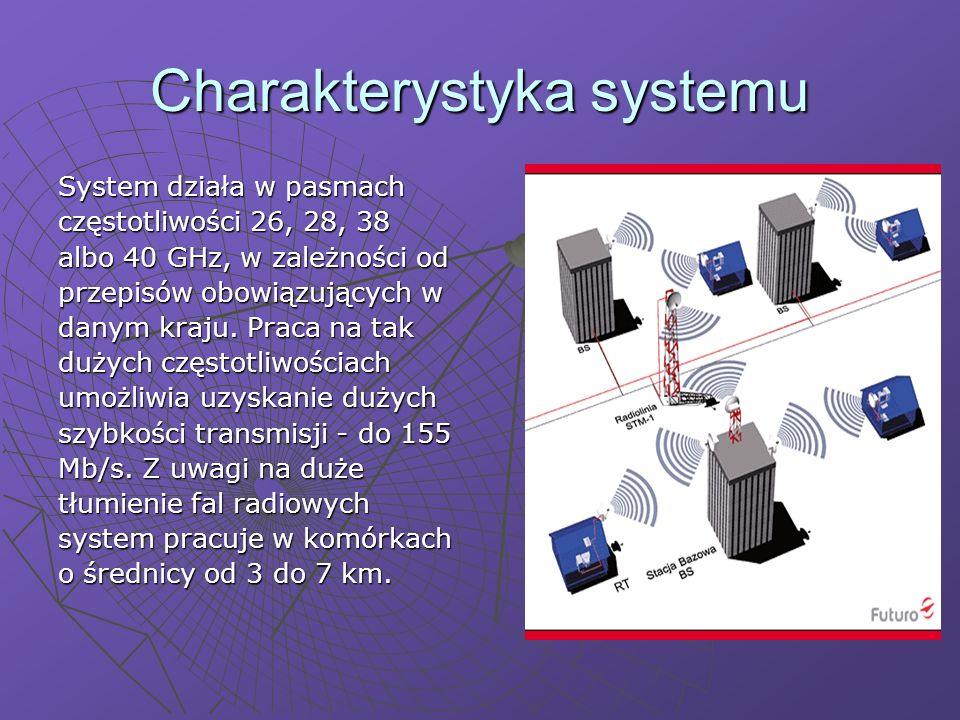 Charakterystyka systemu System działa w pasmach częstotliwości 26, 28, 38 albo 40 GHz, w zależności od przepisów obowiązujących w danym kraju.