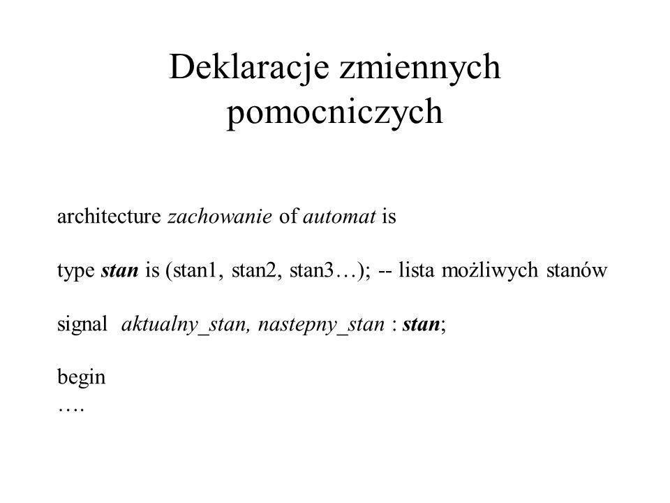 Deklaracje zmiennych pomocniczych architecture zachowanie of automat is type stan is (stan1, stan2, stan3…); -- lista możliwych stanów signal aktualny_stan, nastepny_stan : stan; begin ….