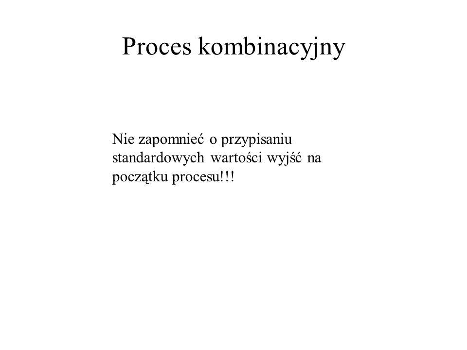 Proces kombinacyjny Nie zapomnieć o przypisaniu standardowych wartości wyjść na początku procesu!!!