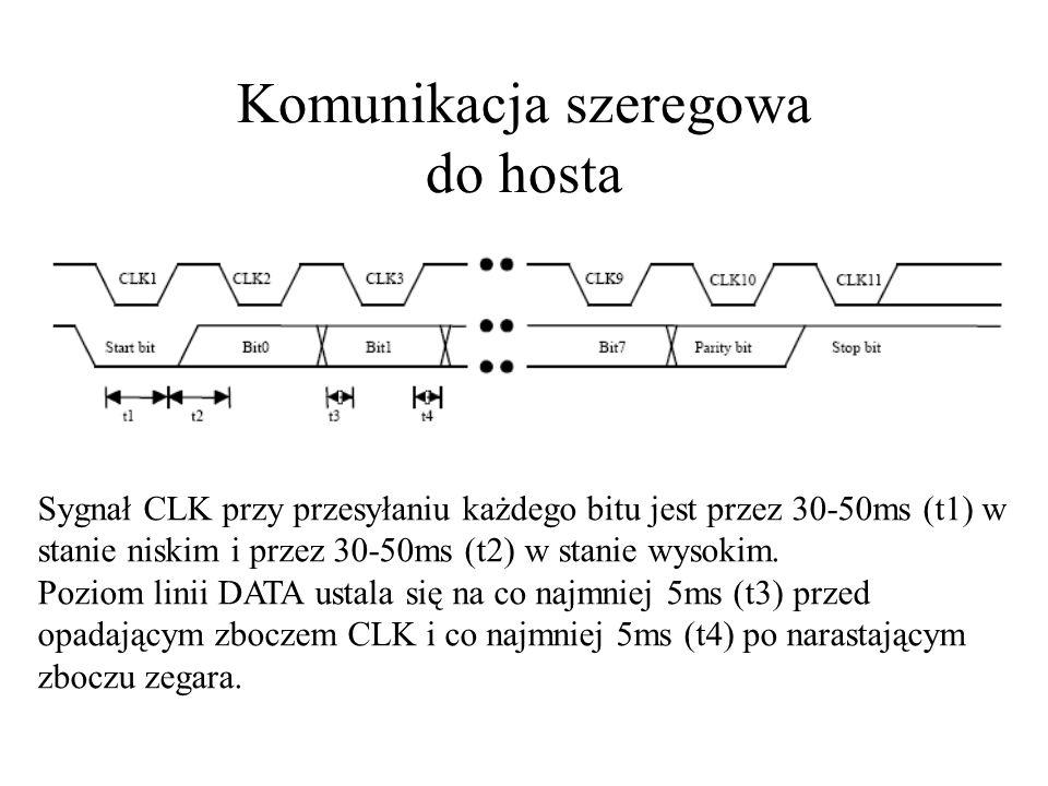 Komunikacja szeregowa do hosta Sygnał CLK przy przesyłaniu każdego bitu jest przez 30-50ms (t1) w stanie niskim i przez 30-50ms (t2) w stanie wysokim.