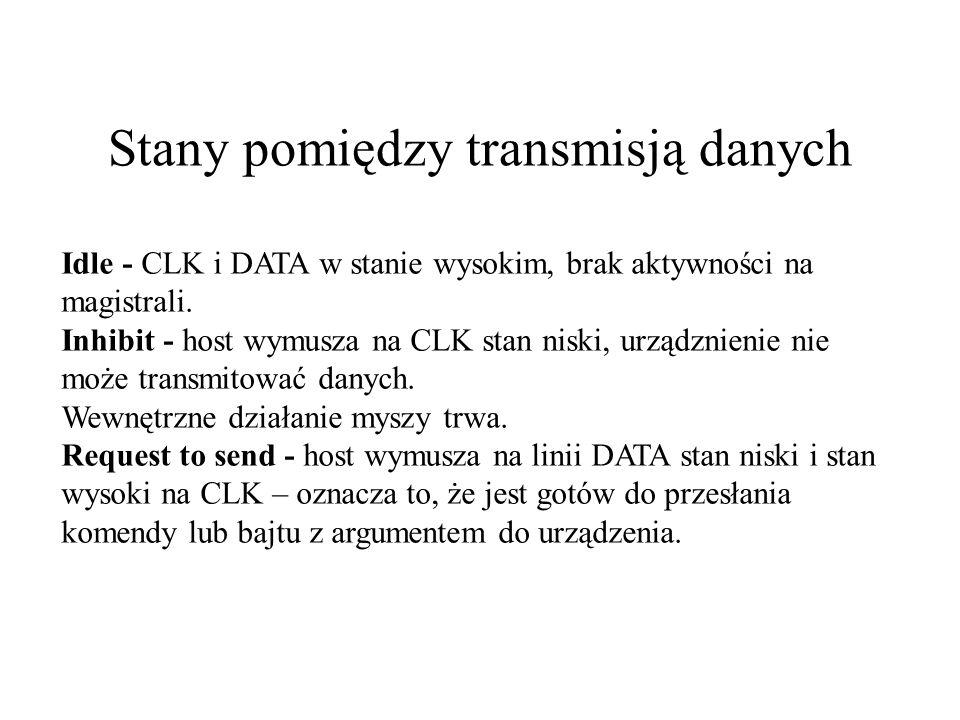 Stany pomiędzy transmisją danych Idle - CLK i DATA w stanie wysokim, brak aktywności na magistrali.