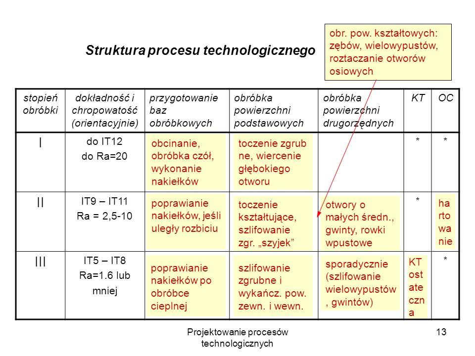 Projektowanie procesów technologicznych 12 stopień obróbki dokładność i chropowatość (orientacyjnie) przygotowanie baz obróbkowych obróbka powierzchni