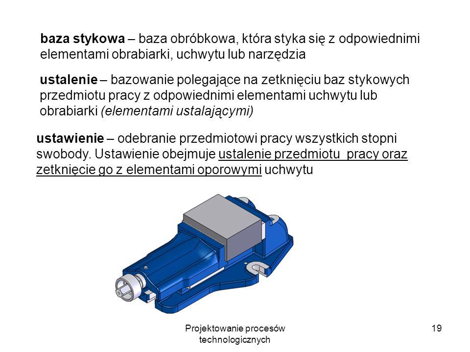 Projektowanie procesów technologicznych 18 bazy konstrukcyjneprodukcyjne właściwezastępcze montażoweobróbkowe stykowesprzężonenastawcze głównapomocnic