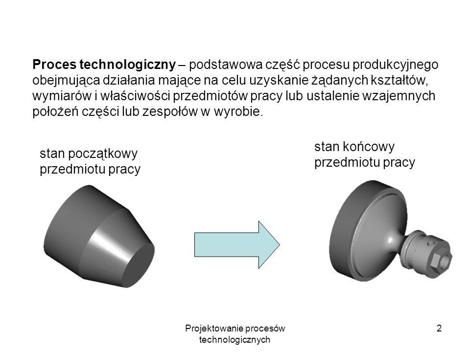 Projektowanie procesów technologicznych 2 Proces technologiczny – podstawowa część procesu produkcyjnego obejmująca działania mające na celu uzyskanie żądanych kształtów, wymiarów i właściwości przedmiotów pracy lub ustalenie wzajemnych położeń części lub zespołów w wyrobie.