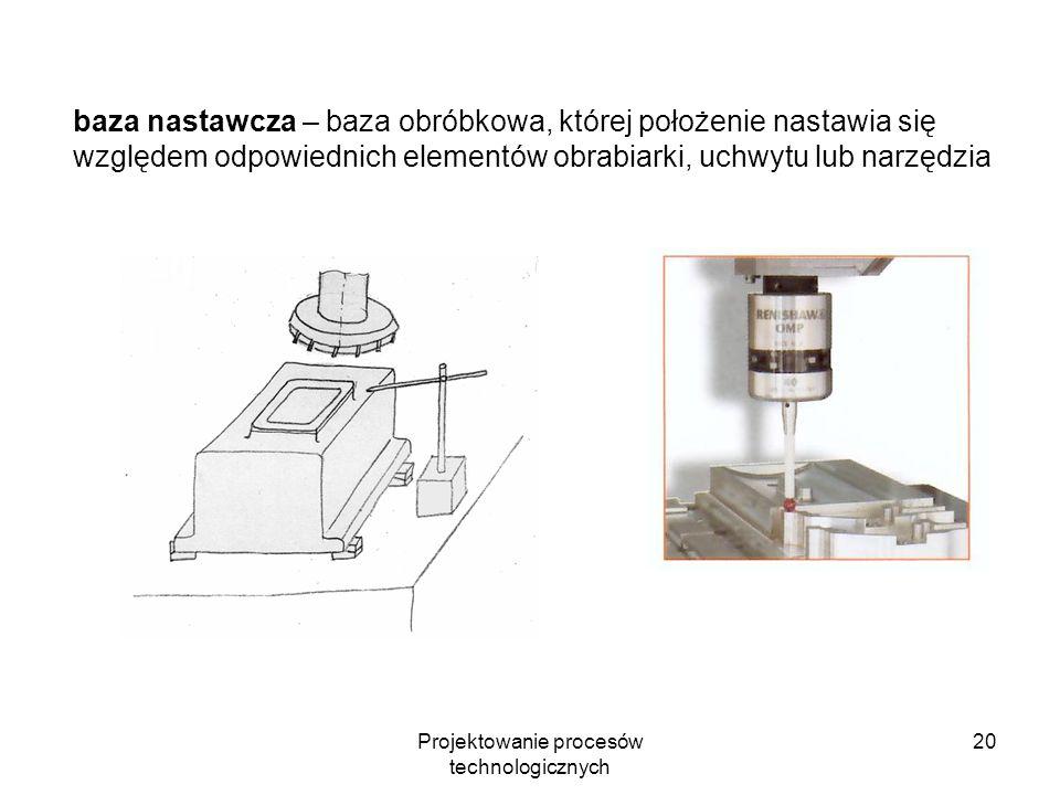 Projektowanie procesów technologicznych 19 baza stykowa – baza obróbkowa, która styka się z odpowiednimi elementami obrabiarki, uchwytu lub narzędzia