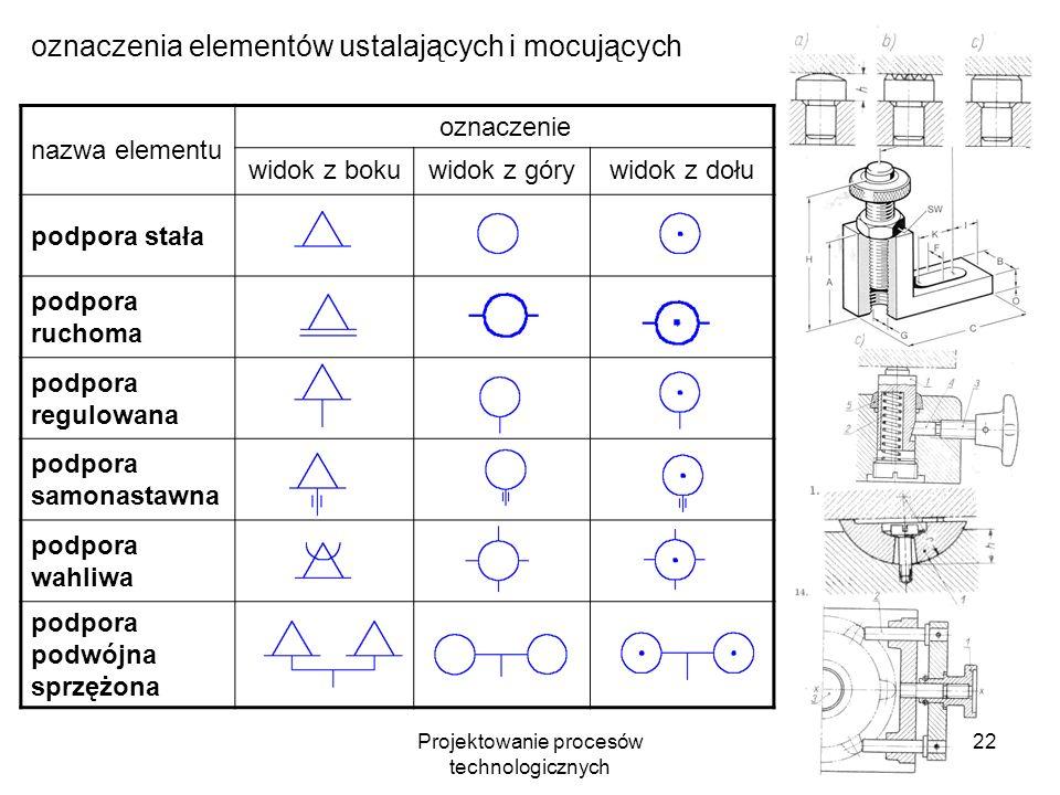 Projektowanie procesów technologicznych 21 baza sprzężona – baza obróbkowa, gdy przy tym samym położeniu przedmiotu obrabianego względem odpowiednich
