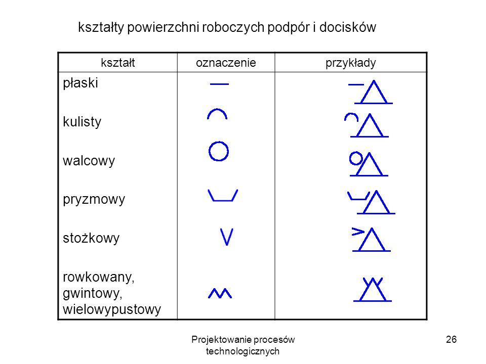 Projektowanie procesów technologicznych 25 nazwa elementu oznaczenie widok z boku, z przodu z tyłu widok z górywidok z dołu docisk nazwaoznaczenie uch