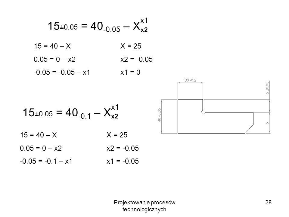Projektowanie procesów technologicznych 27 15 ±0.05 = 40 -0.05 – X x1 x2 Analiza tolerancji w projektowaniu procesów technologicznych B=f(A1,A2,…,An)