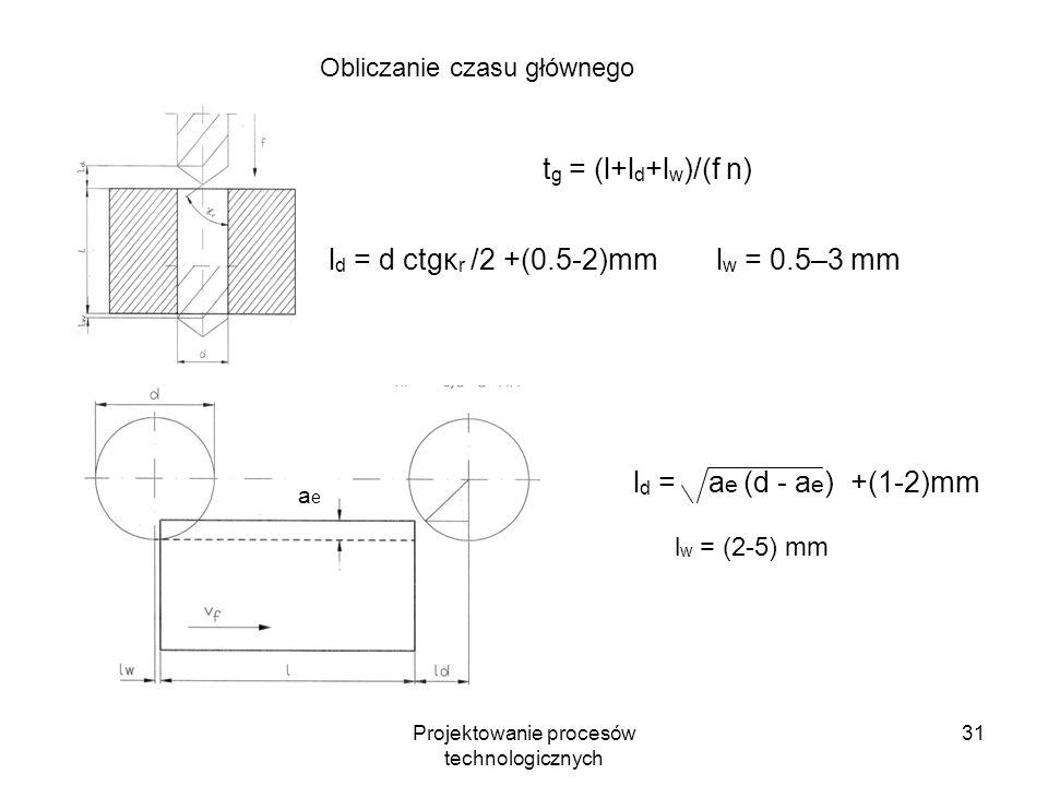 Projektowanie procesów technologicznych 30 t = t pz /n + t g + t p + t o + t f t = t pz /n + (t g + t p )(1 + k u )