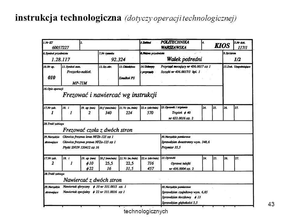 Projektowanie procesów technologicznych 42 karta technologiczna (dotyczy całego procesu technologicznego)