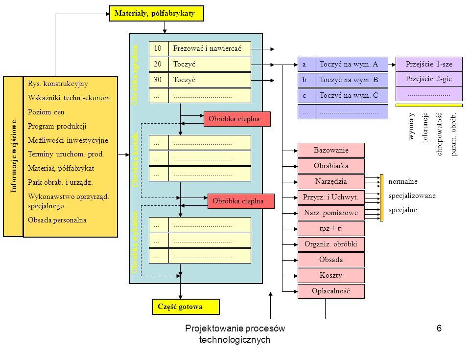 Projektowanie procesów technologicznych 36 K np – wartość nowego narzędzia n os – liczba ostrzeń K ns – koszt jednego ostrzenia T – ekonomiczny okres trwałości ostrza w godzinach t gi – czas główny t ji – czas jednostkowy K N = (K np +n os K ns ) t gi / [T (n os +1)t ji ] K np – wartość nowego narzędzia n os – liczba ostrzeń K PS – koszt kompletu płytek skrawających k – liczba ostrzy w płytce skrawającej m – liczba kompletów płytek wykorzystywana w całym okresie eksploatacji narzędzia Koszt pracy narzędzi – narzędzia składane K N = (K np +m k K PS ) t gi / [T m k t ji ] Koszt pracy narzędzi – narzędzia jednolite