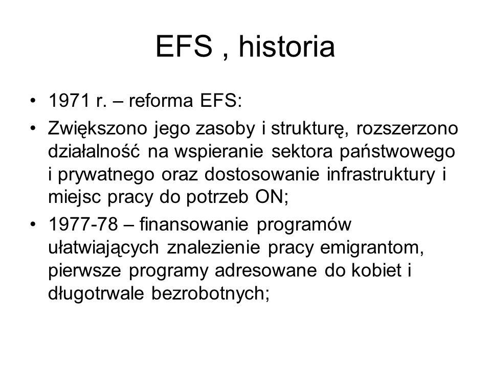 EFS, historia 1971 r. – reforma EFS: Zwiększono jego zasoby i strukturę, rozszerzono działalność na wspieranie sektora państwowego i prywatnego oraz d
