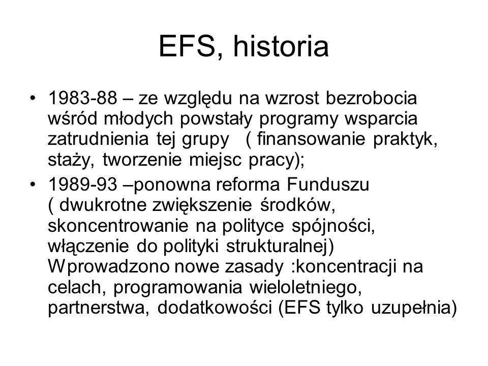 EFS, historia 1983-88 – ze względu na wzrost bezrobocia wśród młodych powstały programy wsparcia zatrudnienia tej grupy ( finansowanie praktyk, staży,