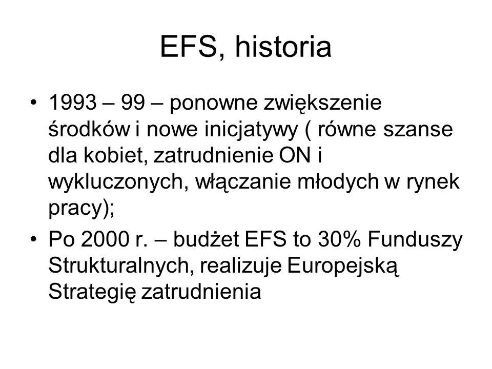 EFS, historia 1993 – 99 – ponowne zwiększenie środków i nowe inicjatywy ( równe szanse dla kobiet, zatrudnienie ON i wykluczonych, włączanie młodych w