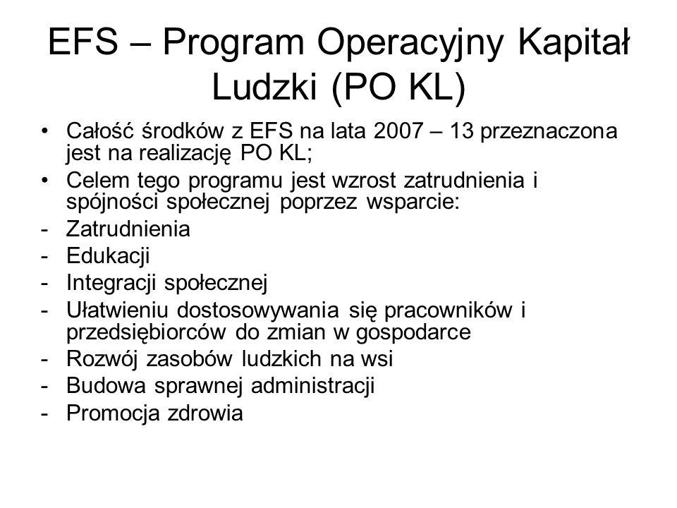 EFS – Program Operacyjny Kapitał Ludzki (PO KL) Całość środków z EFS na lata 2007 – 13 przeznaczona jest na realizację PO KL; Celem tego programu jest