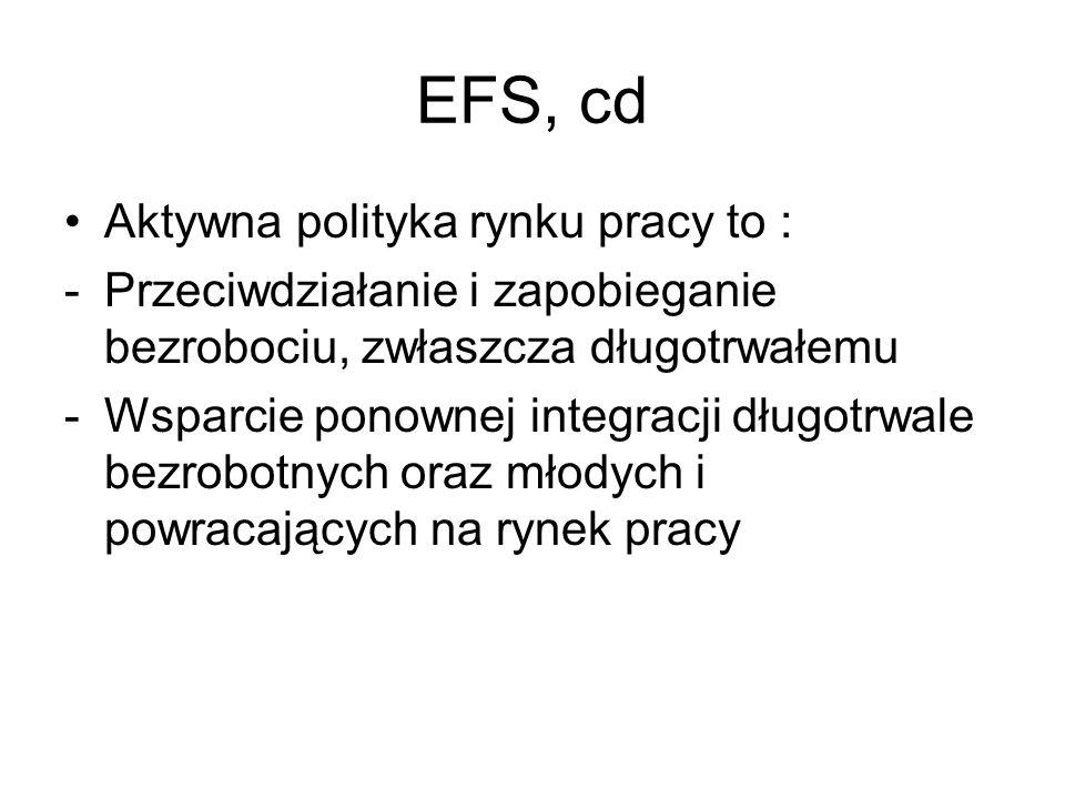 EFS, cd Aktywna polityka rynku pracy to : -Przeciwdziałanie i zapobieganie bezrobociu, zwłaszcza długotrwałemu -Wsparcie ponownej integracji długotrwa