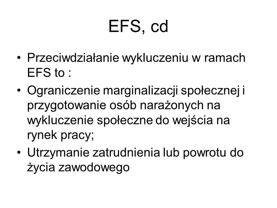 EFS, cd Przeciwdziałanie wykluczeniu w ramach EFS to : Ograniczenie marginalizacji społecznej i przygotowanie osób narażonych na wykluczenie społeczne