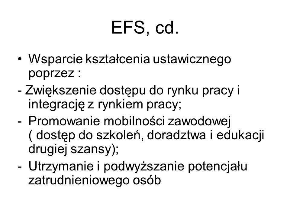 EFS, cd. Wsparcie kształcenia ustawicznego poprzez : - Zwiększenie dostępu do rynku pracy i integrację z rynkiem pracy; -Promowanie mobilności zawodow