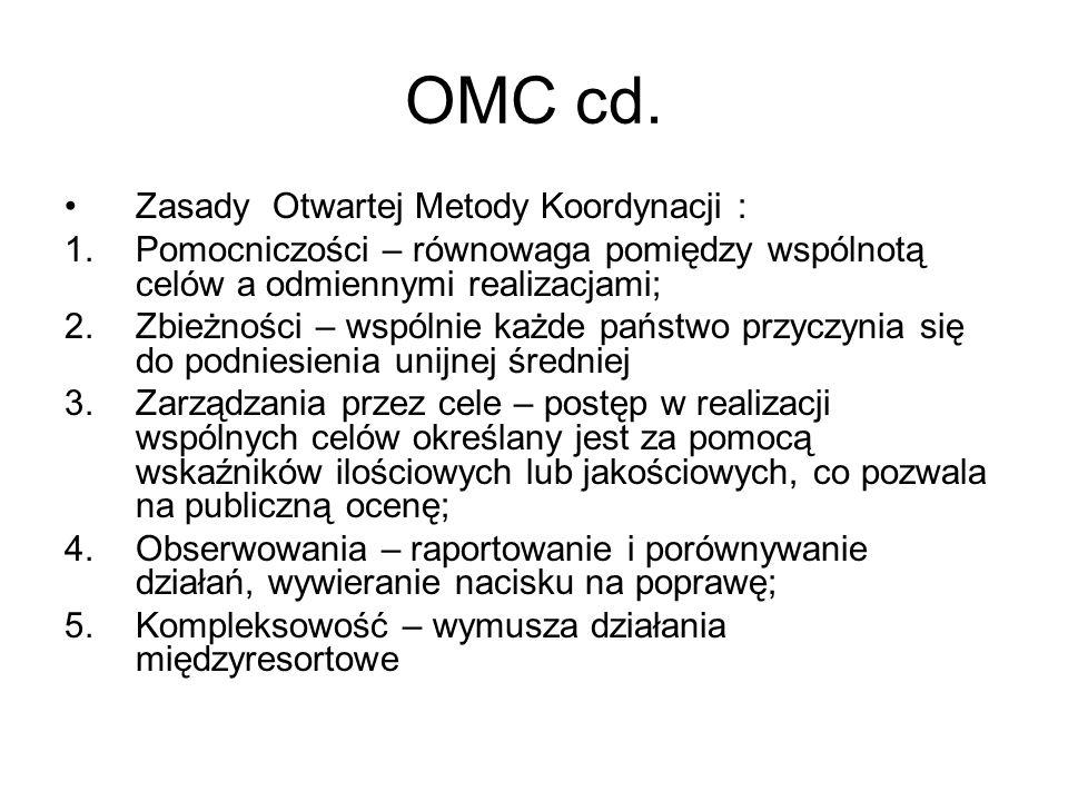 OMC cd. Zasady Otwartej Metody Koordynacji : 1.Pomocniczości – równowaga pomiędzy wspólnotą celów a odmiennymi realizacjami; 2.Zbieżności – wspólnie k