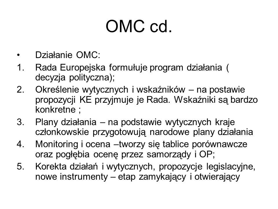 OMC cd. Działanie OMC: 1.Rada Europejska formułuje program działania ( decyzja polityczna); 2.Określenie wytycznych i wskaźników – na postawie propozy