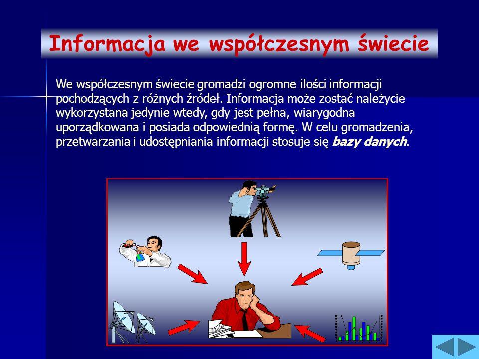 Informacja we współczesnym świecie We współczesnym świecie gromadzi ogromne ilości informacji pochodzących z różnych źródeł. Informacja może zostać na