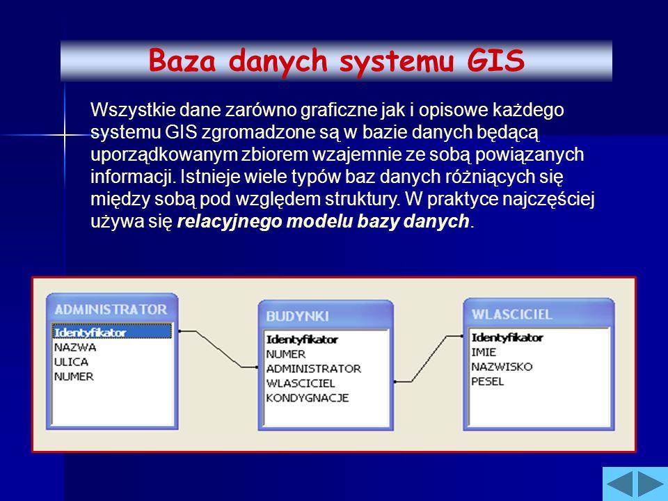 Wszystkie dane zarówno graficzne jak i opisowe każdego systemu GIS zgromadzone są w bazie danych będącą uporządkowanym zbiorem wzajemnie ze sobą powią