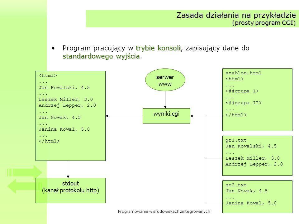 Programowanie w środowiskach zintegrowanych Zasada działania na przykładzie (prosty program CGI) szablon.html......... gr1.txt Jan Kowalski, 4.5... Le
