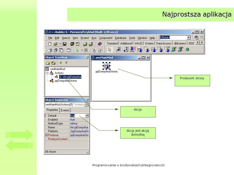 Programowanie w środowiskach zintegrowanych Najprostsza aplikacja Producent strony Akcja Akcja jest akcją domyślną