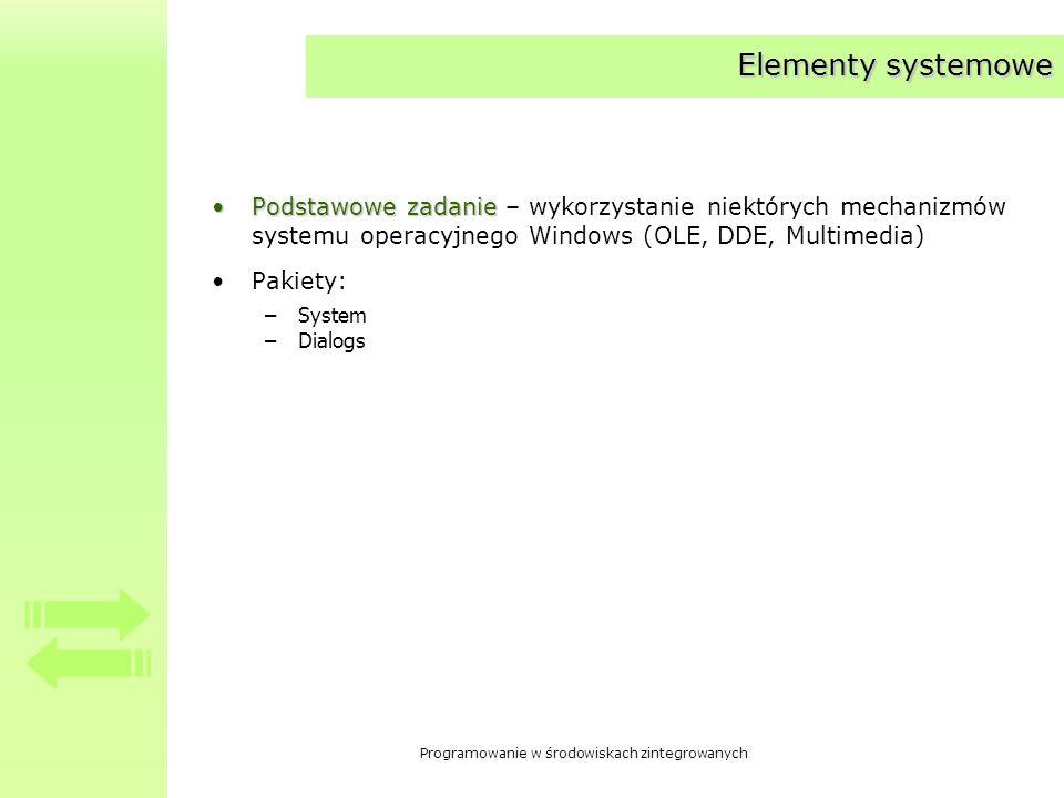 Programowanie w środowiskach zintegrowanych Elementy systemowe Podstawowe zadaniePodstawowe zadanie – wykorzystanie niektórych mechanizmów systemu ope