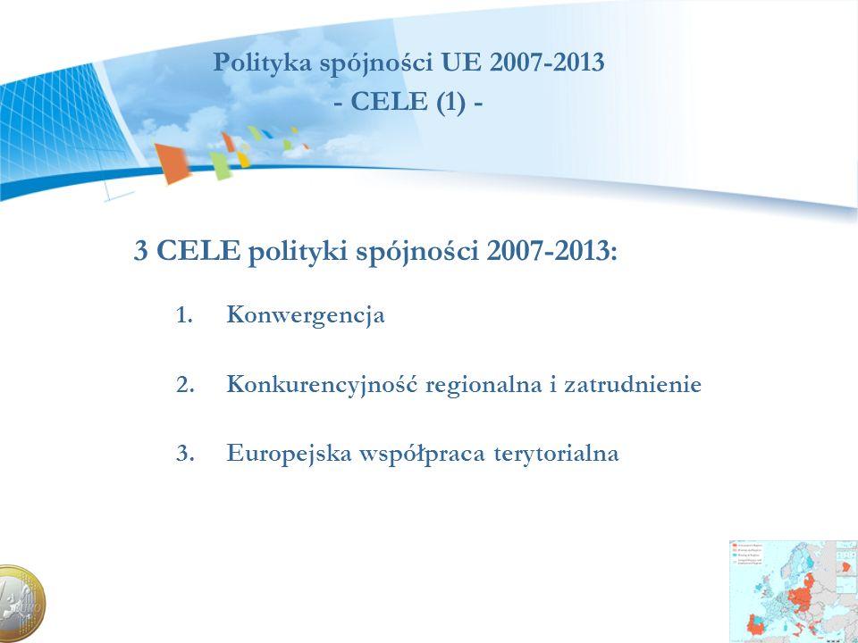 Polityka spójności UE 2007-2013 - CELE (1) - 3 CELE polityki spójności 2007-2013: 1.Konwergencja 2.Konkurencyjność regionalna i zatrudnienie 3.Europej