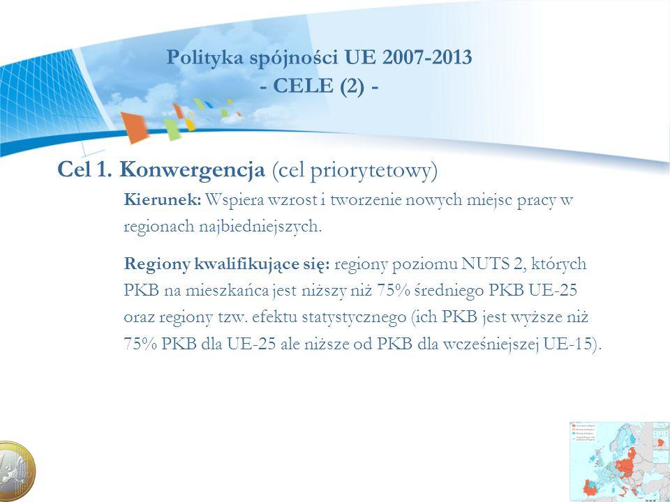 Polityka spójności UE 2007-2013 - ZASADY (1) - Podstawowe zasady i założenia zreformowanej polityki spójności: 1.Utrzymanie dotychczasowej wagi i budżetu polityki spójności – utrzymanie ukierunkowania polityki na wszystkie kraje członkowskie oraz utrzymanie budżetu polityki spójności na wysokim poziomie ponad 1/3 całego budżetu UE).