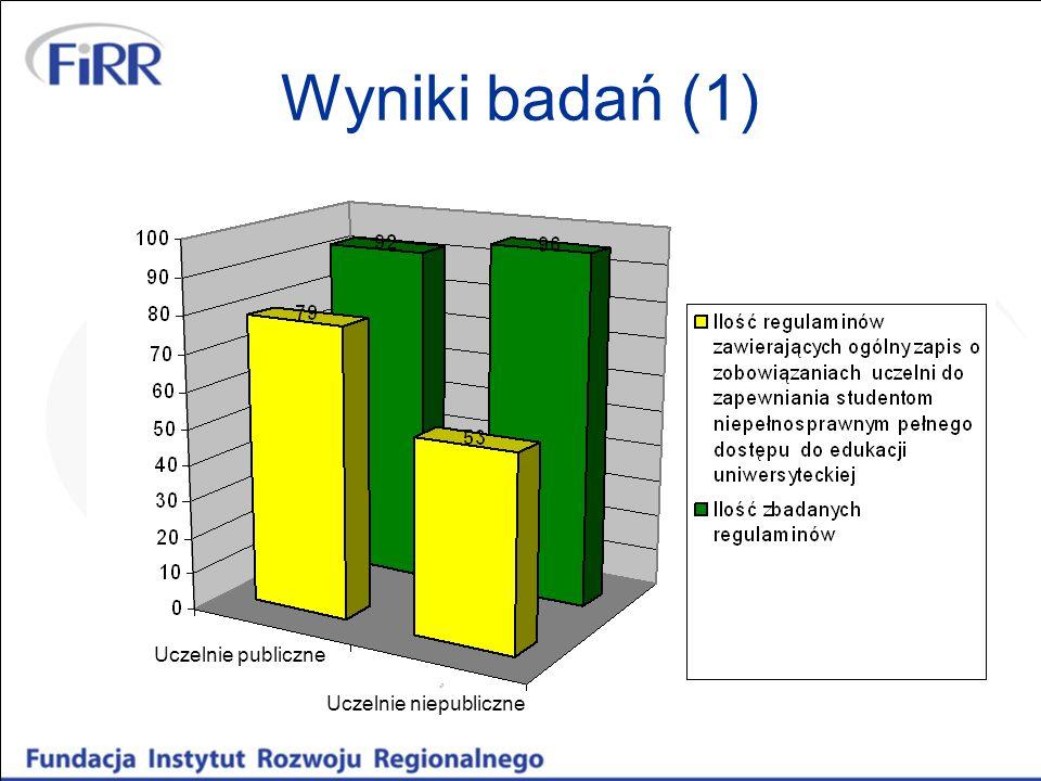 Uczelnie publiczne Uczelnie niepubliczne Wyniki badań (1)