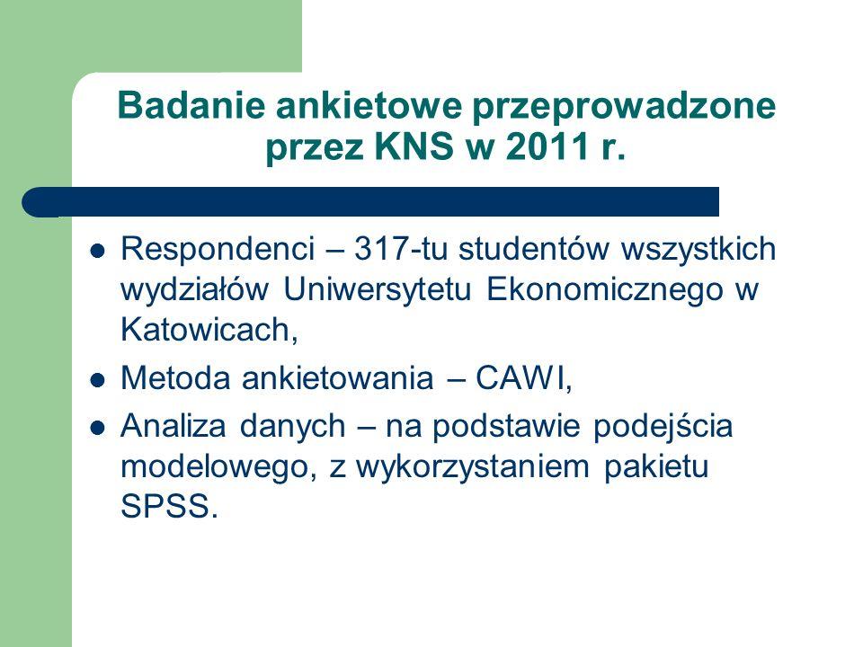 Badanie ankietowe przeprowadzone przez KNS w 2011 r. Respondenci – 317-tu studentów wszystkich wydziałów Uniwersytetu Ekonomicznego w Katowicach, Meto