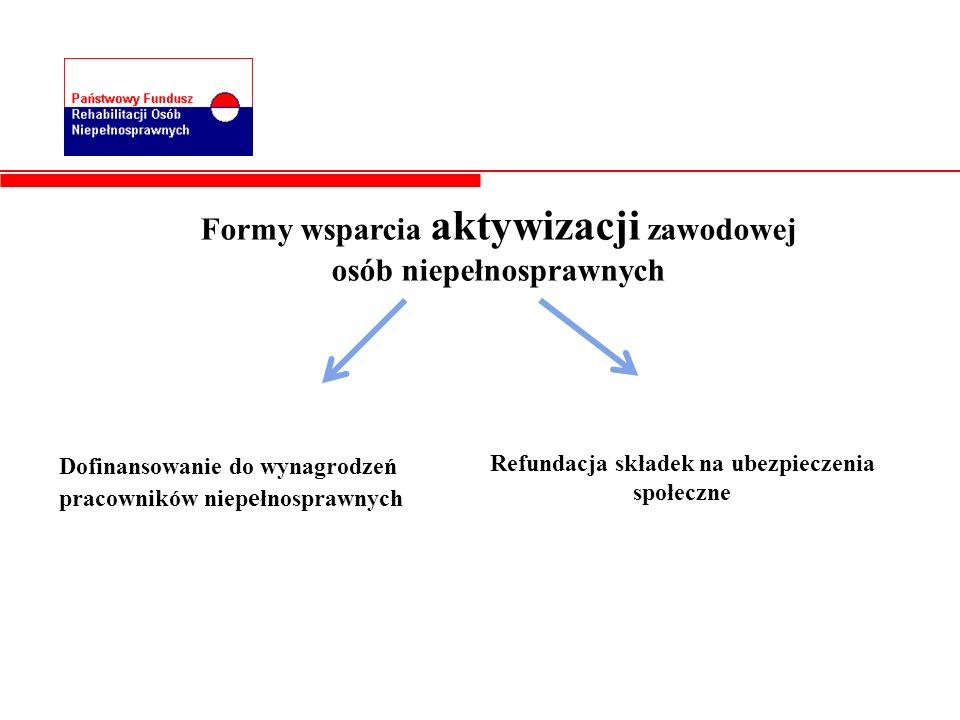 Formy wsparcia aktywizacji zawodowej osób niepełnosprawnych Dofinansowanie do wynagrodzeń pracowników niep e łnosprawnych Refundacja składek na ubezpi